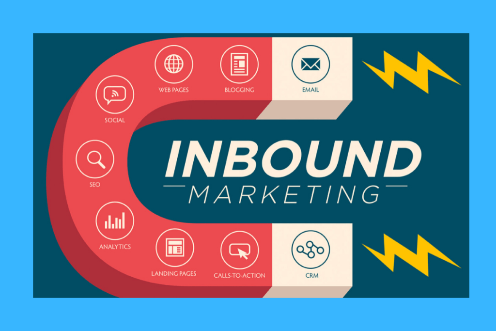 El inbound marketing